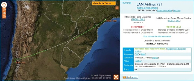 https://realidadovniargentina.files.wordpress.com/2015/03/ad783-vuelo2blan.jpg?w=627